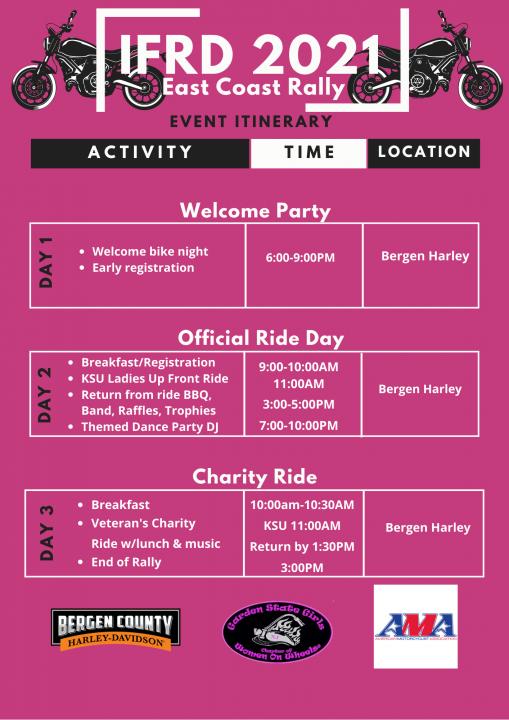 IFRD 2 - International Female Rider Day: East Coast Rally 2021